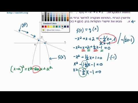 כיתה ט – שיעור 28 א – פרבולה וקו ישר 2